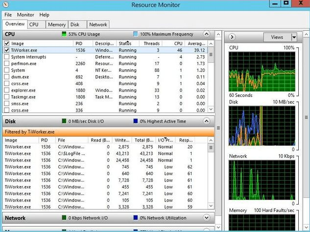 Troubleshooting application migrations using Resource Monitor