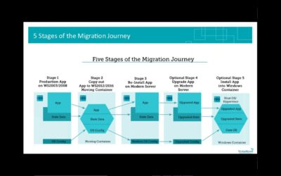 Migration and Containerization Webinar